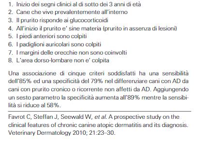 Diagnosi di Dermatite Atopica nel cane principio di Favrot